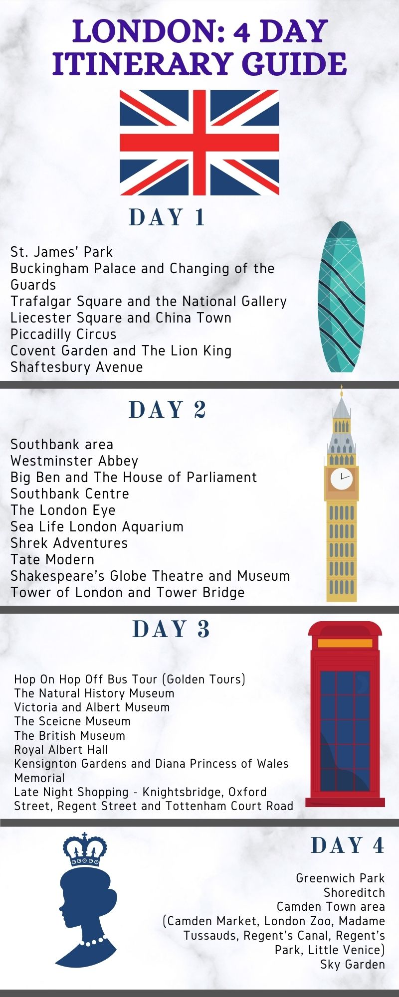 Infographic on a 4 day itinerary in London
